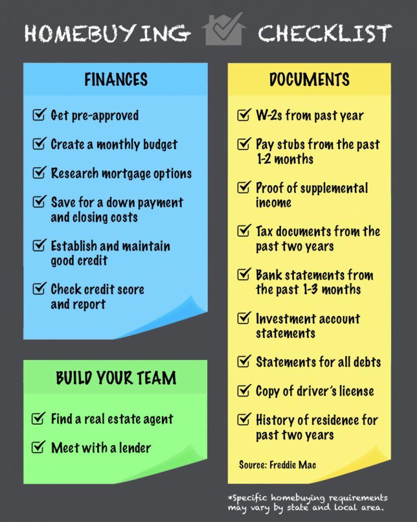 2020 Homebuying Checklist   MyKCM
